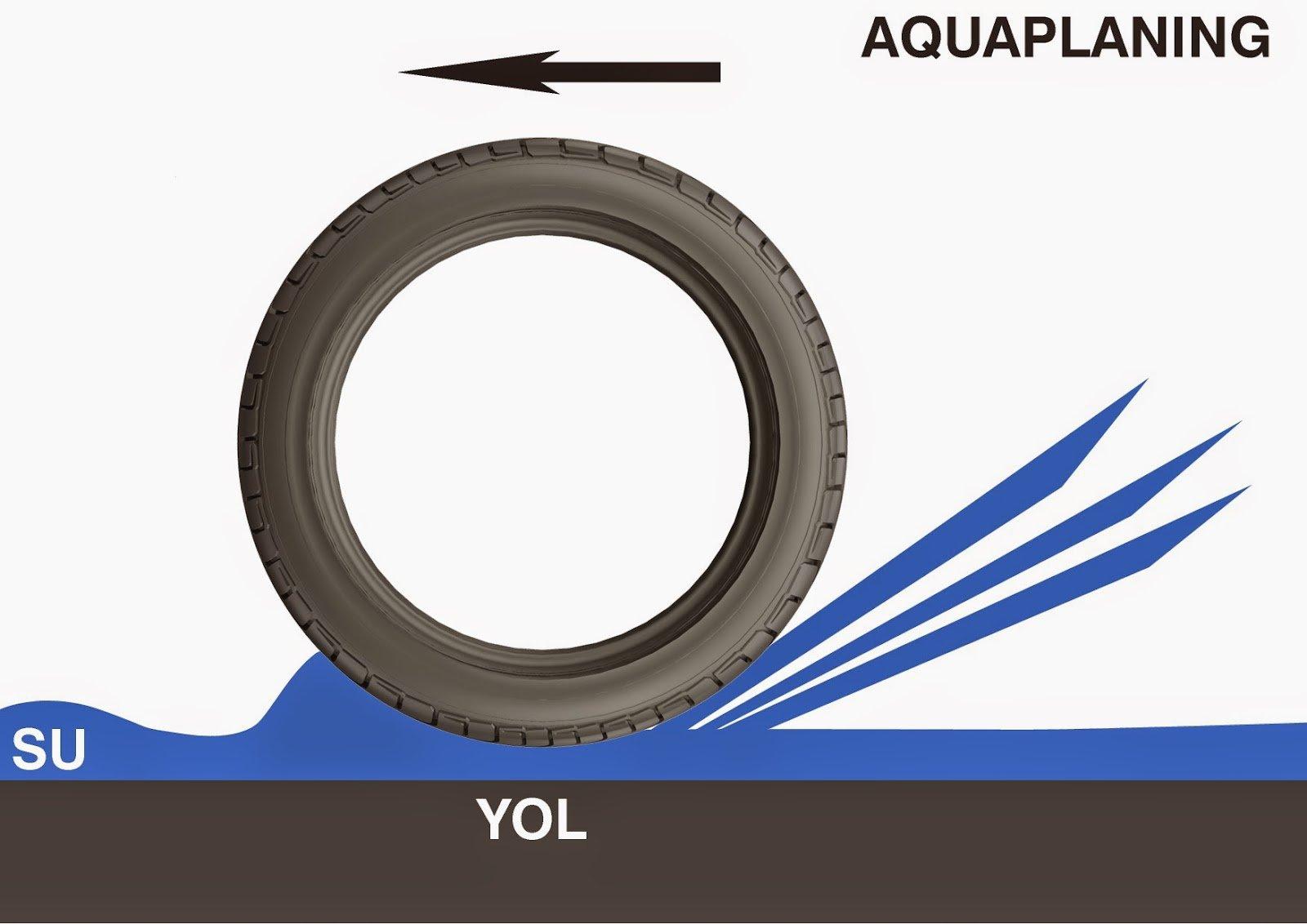 Aquaplaning illusztrácio