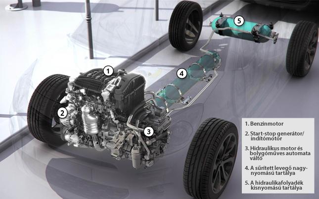 20130322-citroen-c3-hybrid-air-prototype-motor